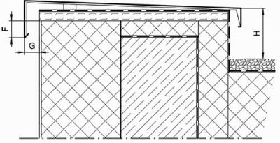 Flachdach Richtlinien für die Mauerabdeckung